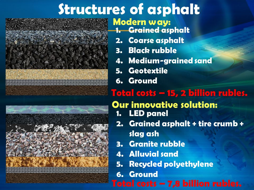 Structures of asphalt 1.Grained asphalt 2.Coarse asphalt 3.Black rubble 4.Medium-grained sand 5.Geotextile 6.Ground Total costs – 15, 2 billion rubles