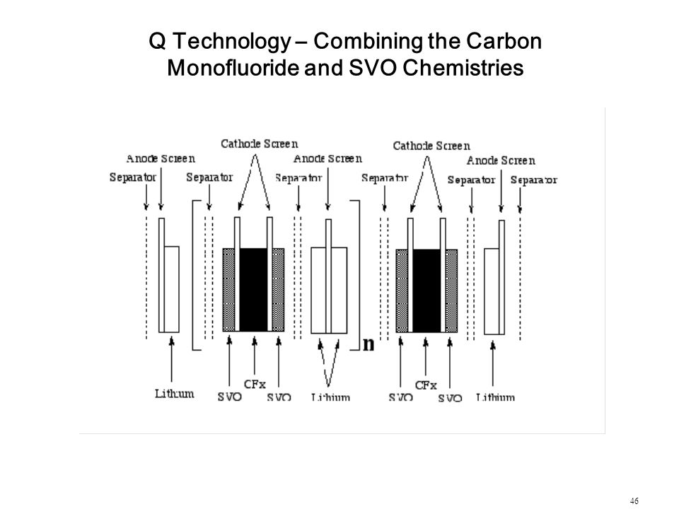 46 Q Technology – Combining the Carbon Monofluoride and SVO Chemistries