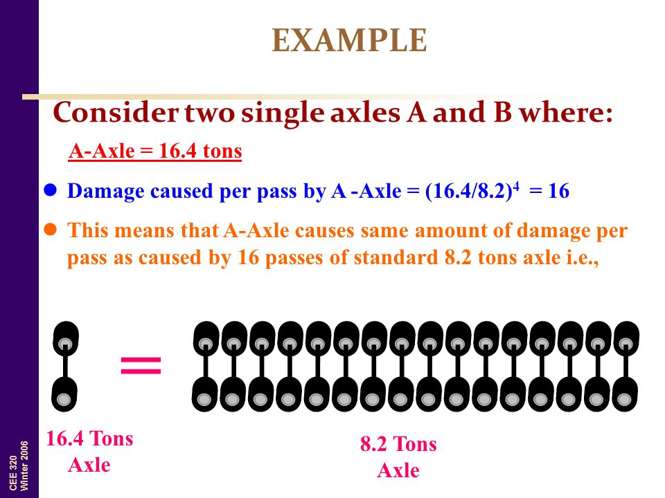 CEE 320 Winter 2006 Consider two single axles A and B where: A-Axle = 16.4 tons Damage caused per pass by A -Axle = (16.4/8.2) 4 = 16 This means that