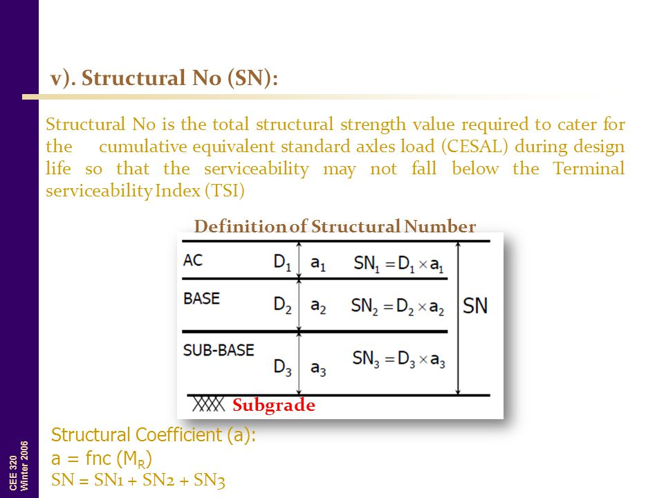 CEE 320 Winter 2006 v). Structural No (SN): Structural No is the total structural strength value required to cater for the cumulative equivalent stand