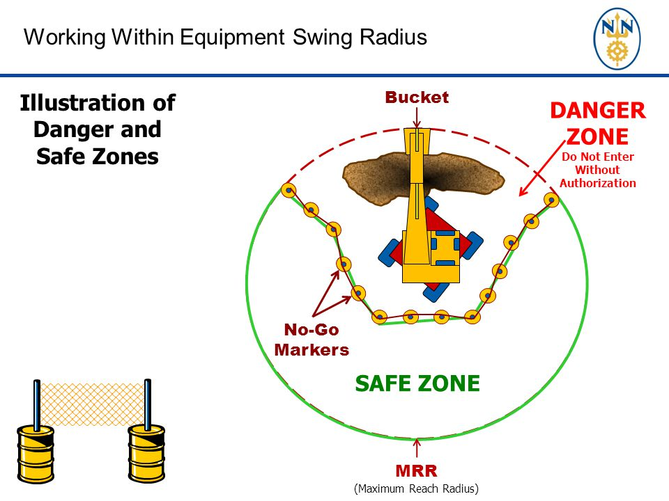Bucket No-Go Markers MRR (Maximum Reach Radius) SAFE ZONE DANGER ZONE Do Not Enter Without Authorization Illustration of Danger and Safe Zones Working Within Equipment Swing Radius