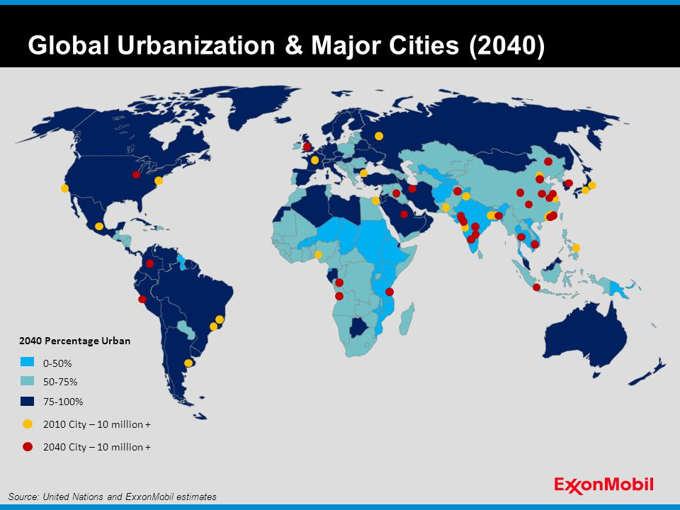 Global Urbanization & Major Cities (2040) 2040 Percentage Urban 0-50% 50-75% 75-100% 2010 City – 10 million + 2040 City – 10 million + Source: United Nations and ExxonMobil estimates