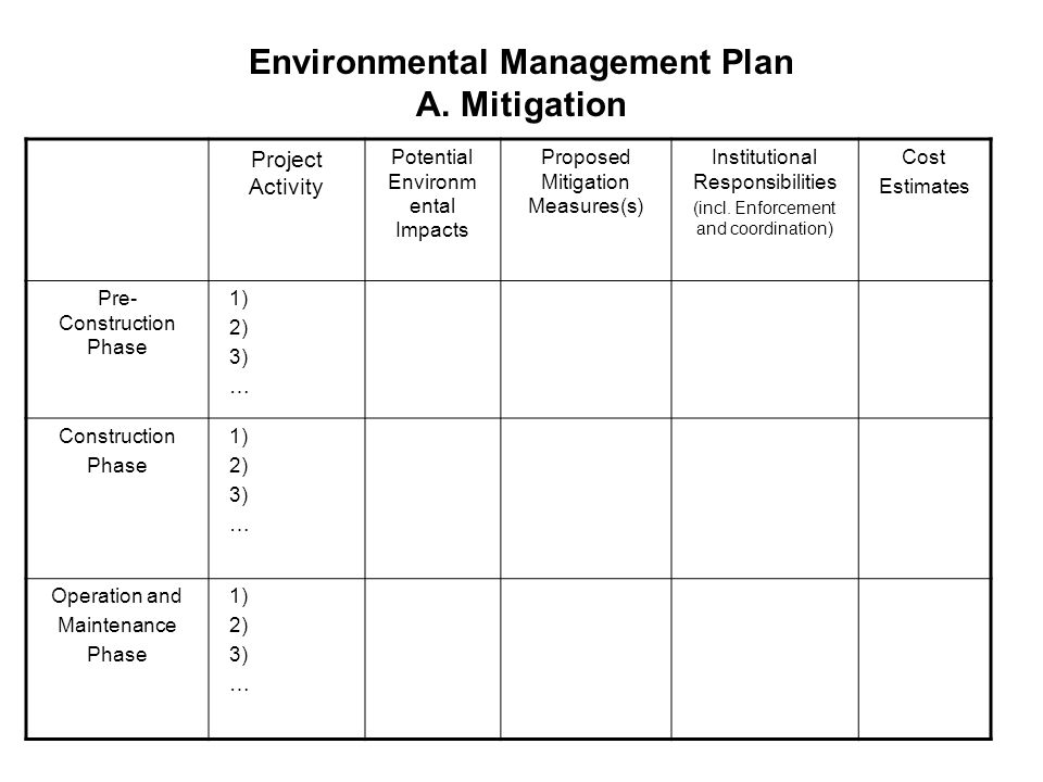 Project Activity Potential Environm ental Impacts Proposed Mitigation Measures(s) Institutional Responsibilities (incl.