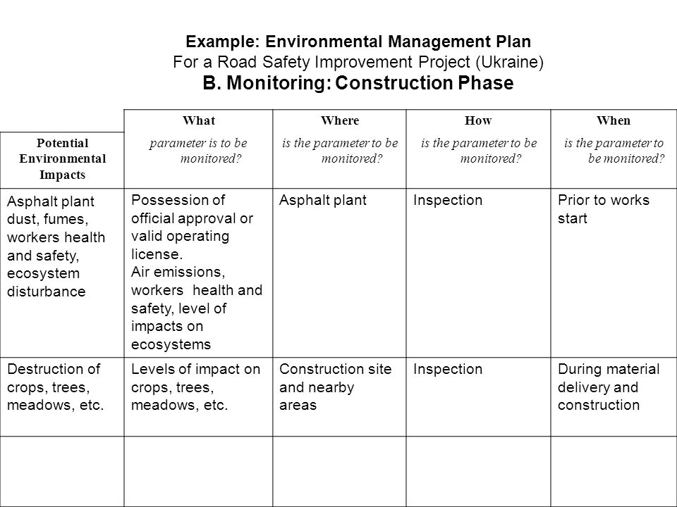 Example: Environmental Management Plan For a Road Safety Improvement Project (Ukraine) B.