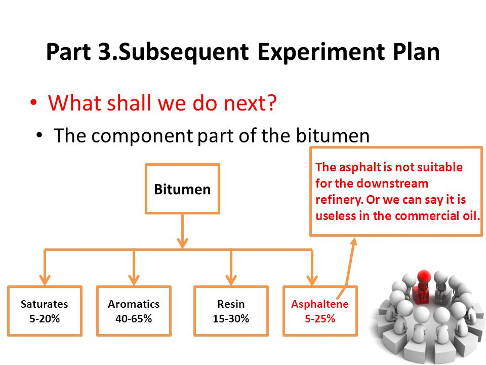 Part 3.Subsequent Experiment Plan What shall we do next.