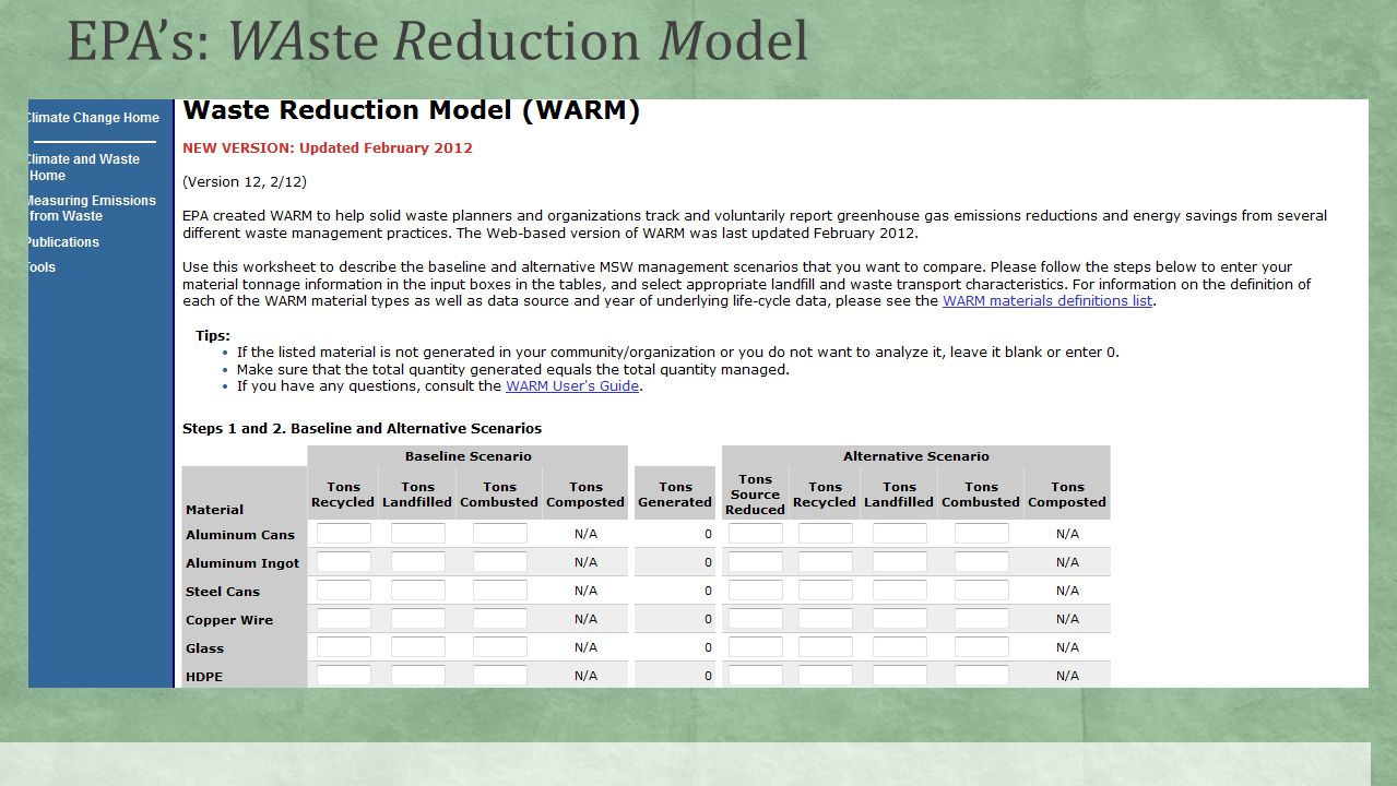 EPA's: WAste Reduction Model