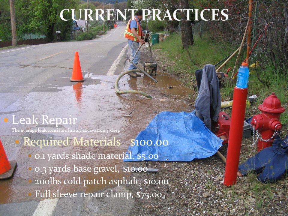Leak Repair The average leak consists of a 2'x3' excavation 3' deep Required Materials $100.00 0.1 yards shade material, $5.00 0.3 yards base gravel, $10.00 200lbs cold patch asphalt, $10.00 Full sleeve repair clamp, $75.00