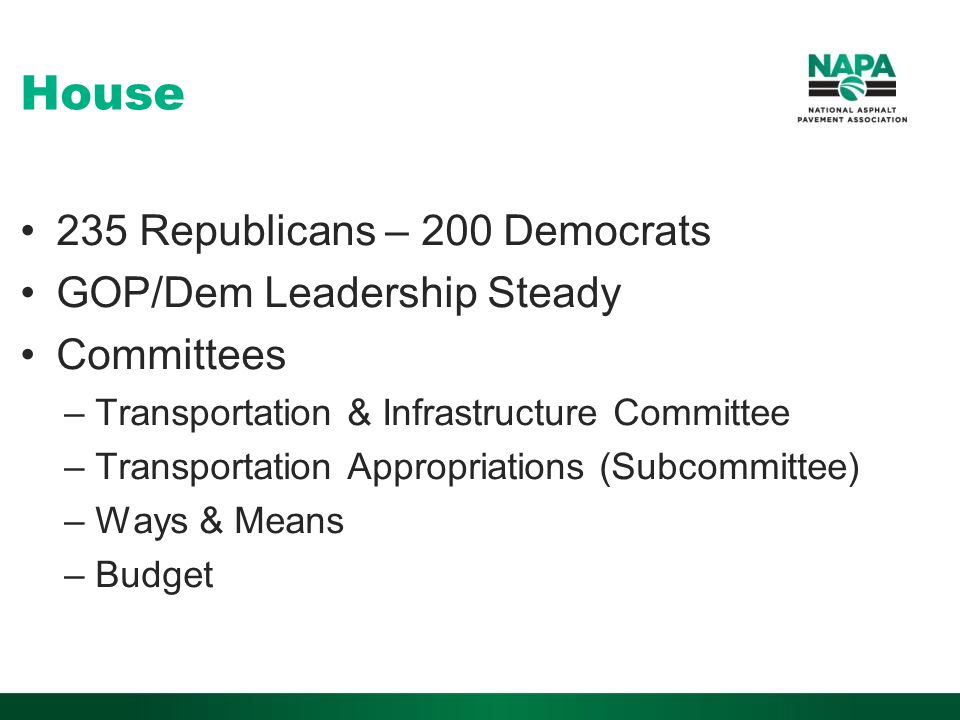 House 235 Republicans – 200 Democrats GOP/Dem Leadership Steady Committees – Transportation & Infrastructure Committee – Transportation Appropriations (Subcommittee) – Ways & Means – Budget