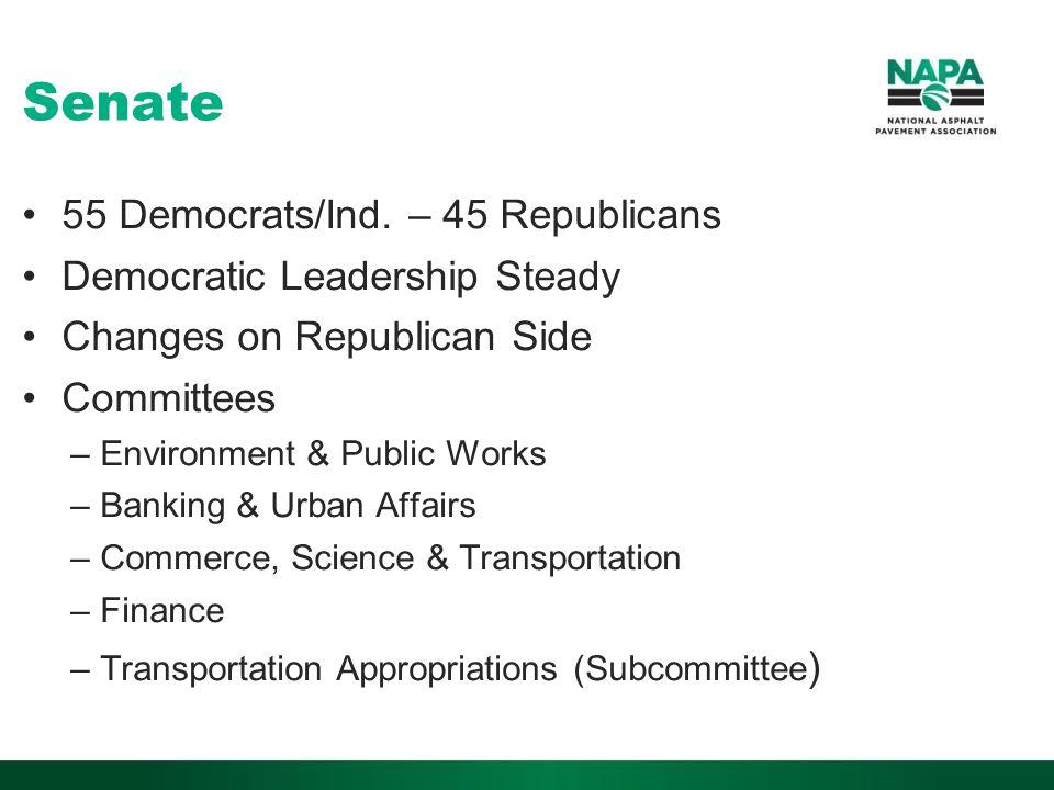 Senate 55 Democrats/Ind.