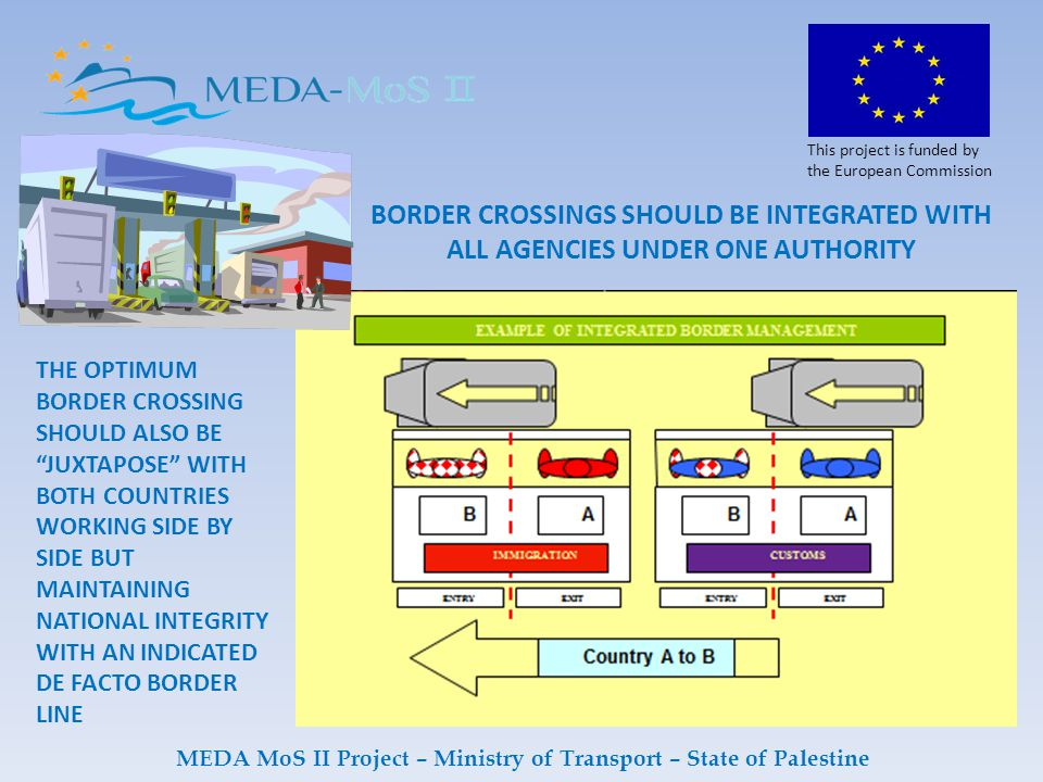 This project is funded by the European Commission MEDA MoS II Project – Ministry of Transport – State of Palestine BORDER CROSSINGS SHOULD BE INTEGRATED WITH ALL AGENCIES UNDER ONE AUTHORITY THE OPTIMUM BORDER CROSSING SHOULD ALSO BE JUXTAPOSE WITH BOTH COUNTRIES WORKING SIDE BY SIDE BUT MAINTAINING NATIONAL INTEGRITY WITH AN INDICATED DE FACTO BORDER LINE
