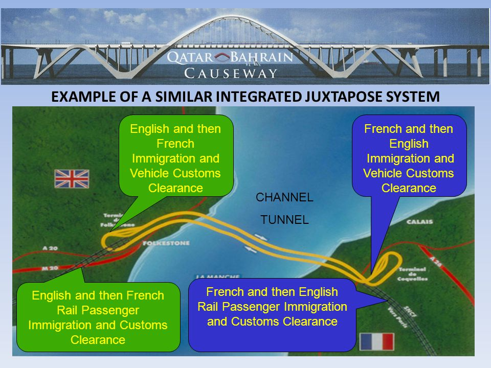 English and then French Immigration and Vehicle Customs Clearance French and then English Immigration and Vehicle Customs Clearance English and then French Rail Passenger Immigration and Customs Clearance French and then English Rail Passenger Immigration and Customs Clearance EXAMPLE OF A SIMILAR INTEGRATED JUXTAPOSE SYSTEM CHANNEL TUNNEL