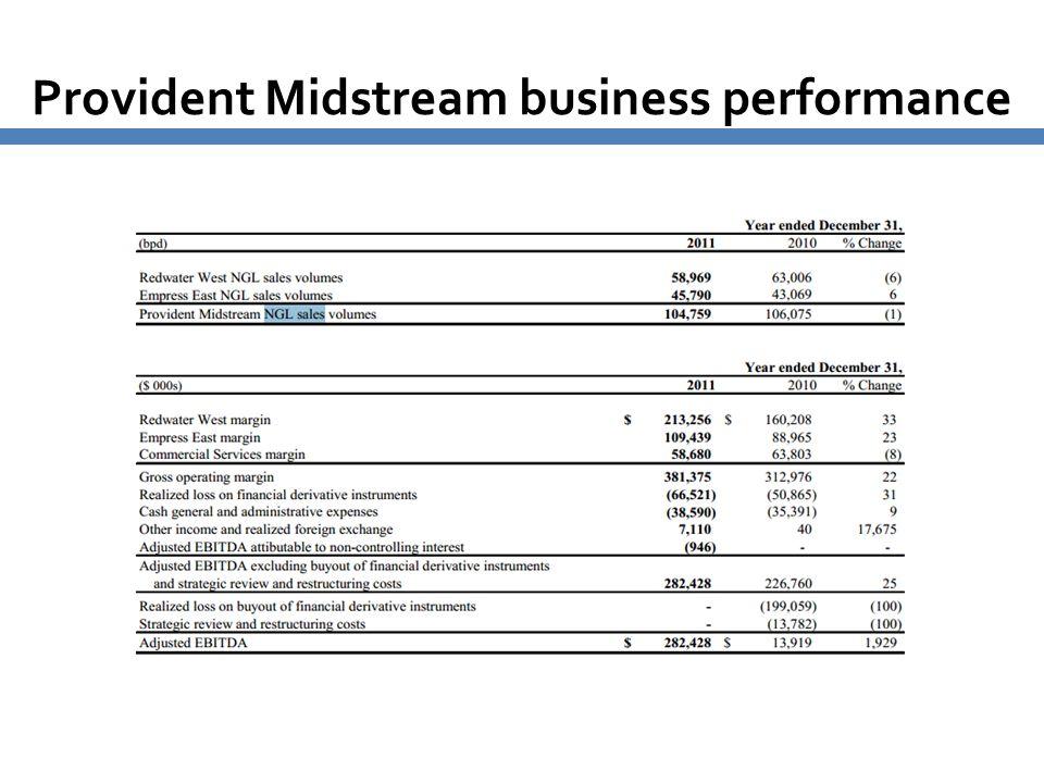 Provident Midstream business performance