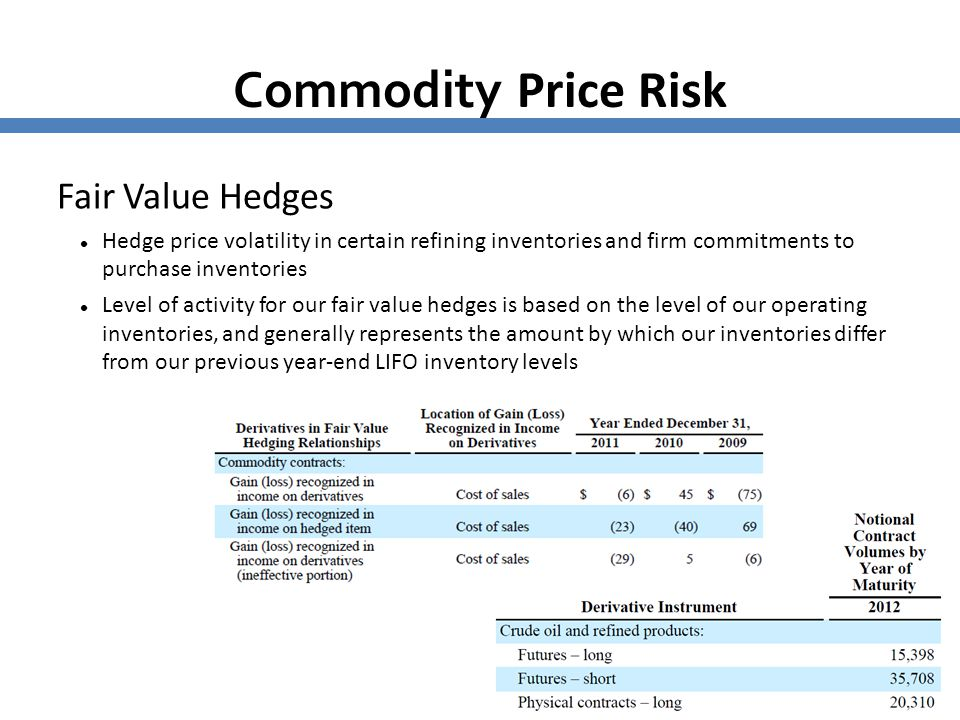 Commodity Price Risk Fair Value Hedges Hedge price volatility in certain refining inventories and firm commitments to purchase inventories Level of ac