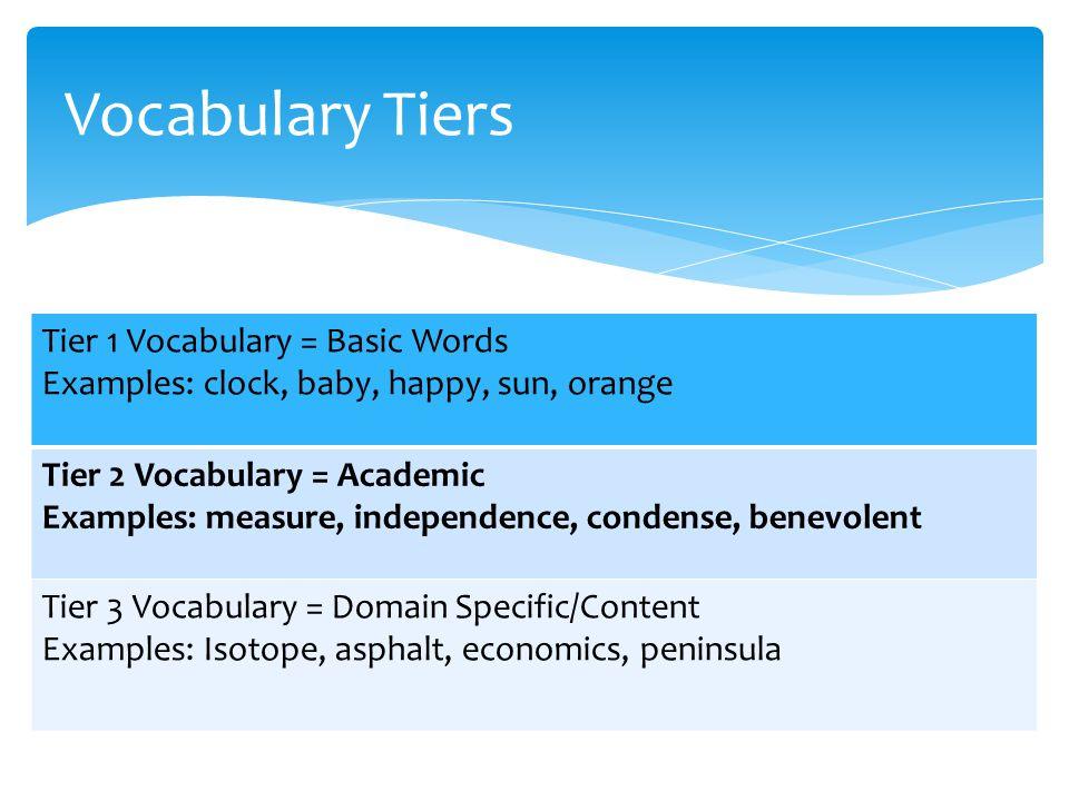 Tier 1 Vocabulary = Basic Words Examples: clock, baby, happy, sun, orange Tier 2 Vocabulary = Academic Examples: measure, independence, condense, benevolent Tier 3 Vocabulary = Domain Specific/Content Examples: Isotope, asphalt, economics, peninsula Vocabulary Tiers