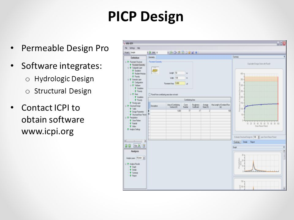 Permeable Design Pro Software integrates: o Hydrologic Design o Structural Design Contact ICPI to obtain software www.icpi.org PICP Design