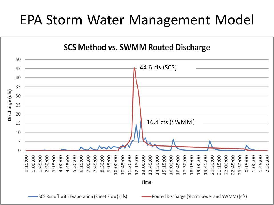 16.4 cfs (SWMM) 44.6 cfs (SCS) EPA Storm Water Management Model