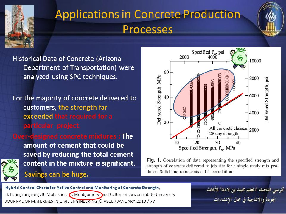 Applications in Concrete Production Processes Hybrid Control Charts for Active Control and Monitoring of Concrete Strength, B. Laungrungrong; B. Mobas
