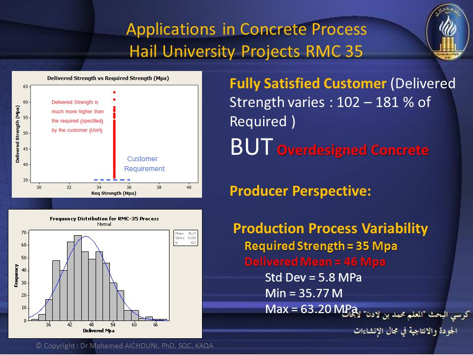 Applications in Concrete Process Hail University Projects RMC 35 Fully Satisfied Customer (Delivered Strength varies : 102 – 181 % of Required ) Overd