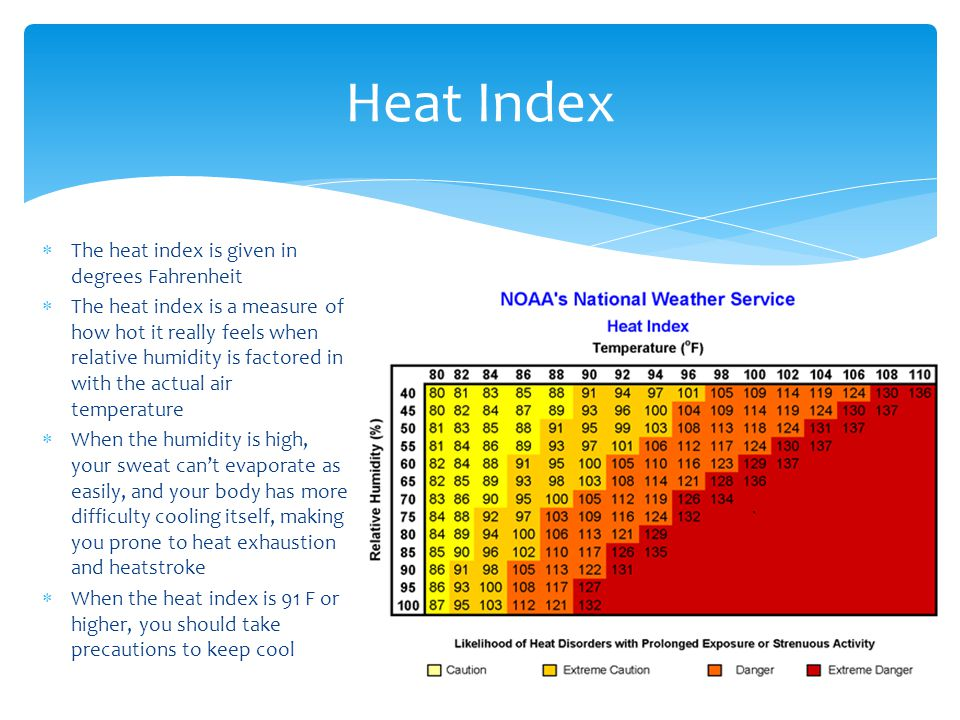 Heat Index  The heat index is given in degrees Fahrenheit  The heat index is a measure of how hot it really feels when relative humidity is factored