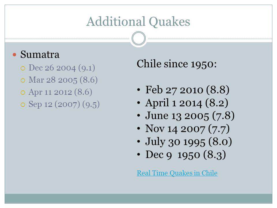 Additional Quakes Sumatra  Dec 26 2004 (9.1)  Mar 28 2005 (8.6)  Apr 11 2012 (8.6)  Sep 12 (2007) (9.5) Chile since 1950: Feb 27 2010 (8.8) April