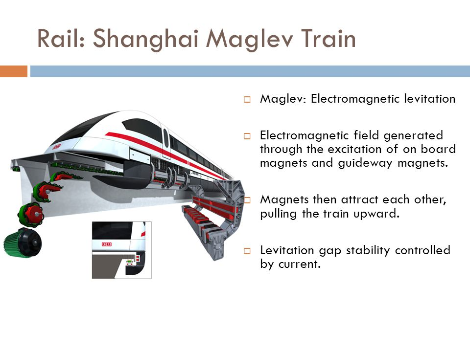 Rail: Shanghai Maglev Train  Maglev: Electromagnetic levitation  Electromagnetic field generated through the excitation of on board magnets and guid