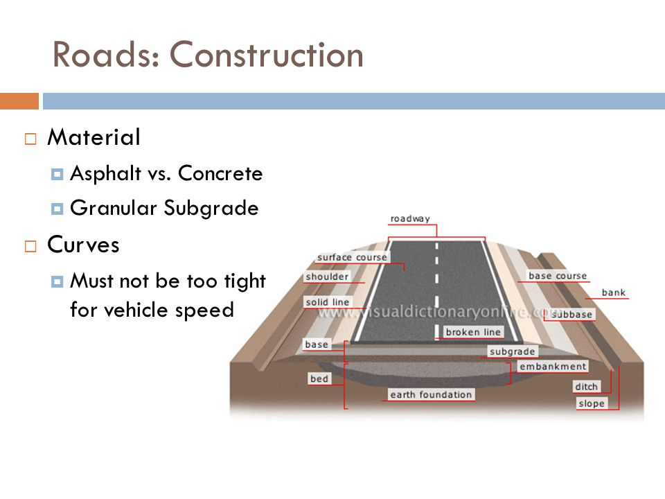 Roads: Construction  Material  Asphalt vs. Concrete  Granular Subgrade  Curves  Must not be too tight for vehicle speed
