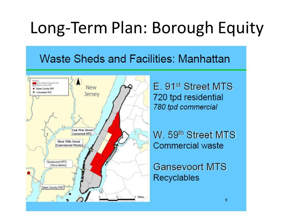 Long-Term Plan: Borough Equity