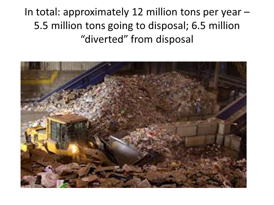 """In total: approximately 12 million tons per year – 5.5 million tons going to disposal; 6.5 million """"diverted"""" from disposal"""