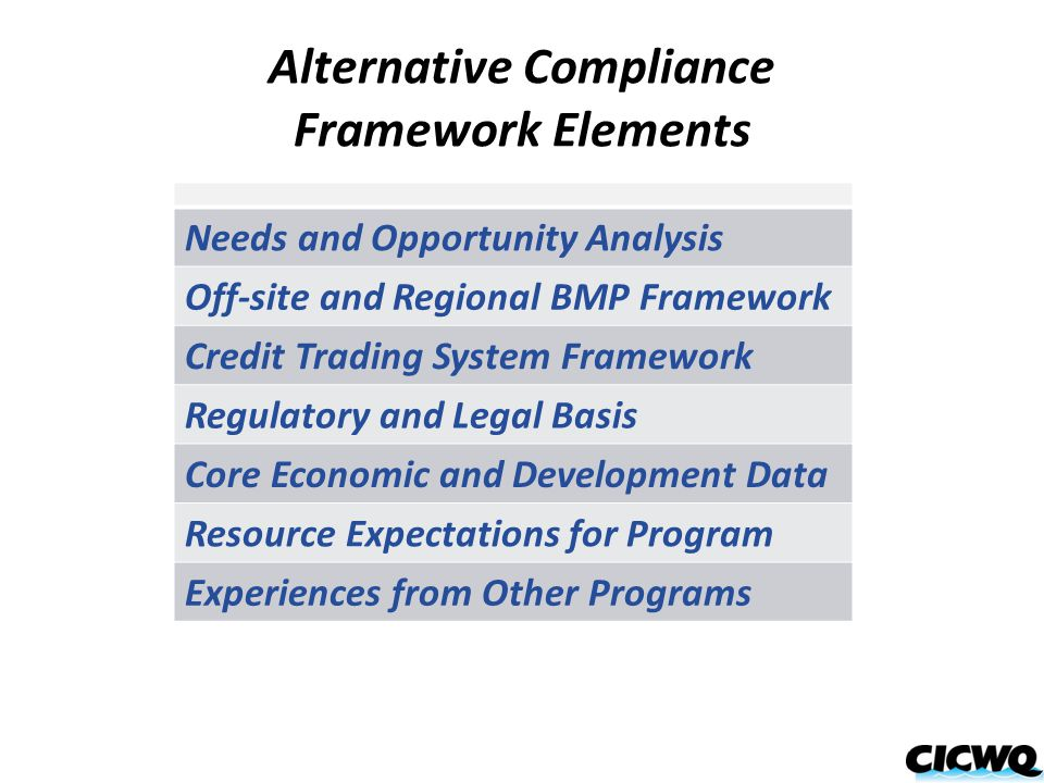Alternative Compliance Framework Elements Needs and Opportunity Analysis Off-site and Regional BMP Framework Credit Trading System Framework Regulatory and Legal Basis Core Economic and Development Data Resource Expectations for Program Experiences from Other Programs