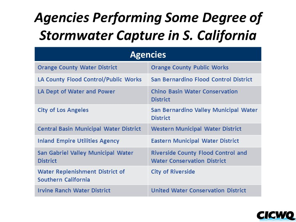 Agencies Performing Some Degree of Stormwater Capture in S. California Agencies Orange County Water DistrictOrange County Public Works LA County Flood