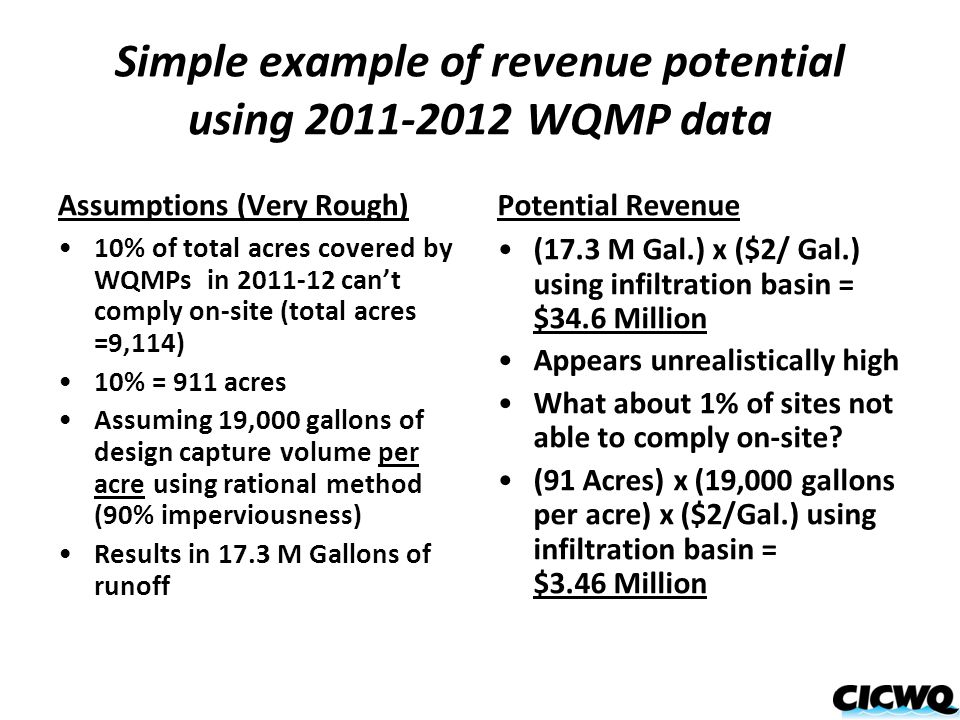 Simple example of revenue potential using 2011-2012 WQMP data Assumptions (Very Rough) 10% of total acres covered by WQMPs in 2011-12 can't comply on-site (total acres =9,114) 10% = 911 acres Assuming 19,000 gallons of design capture volume per acre using rational method (90% imperviousness) Results in 17.3 M Gallons of runoff Potential Revenue (17.3 M Gal.) x ($2/ Gal.) using infiltration basin = $34.6 Million Appears unrealistically high What about 1% of sites not able to comply on-site.