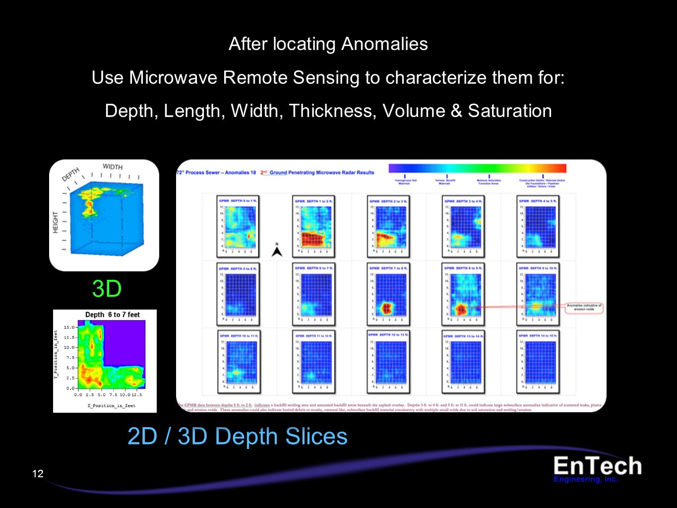 After locating Anomalies Use Microwave Remote Sensing to characterize them for: Depth, Length, Width, Thickness, Volume & Saturation 3D 2D / 3D Depth Slices 12