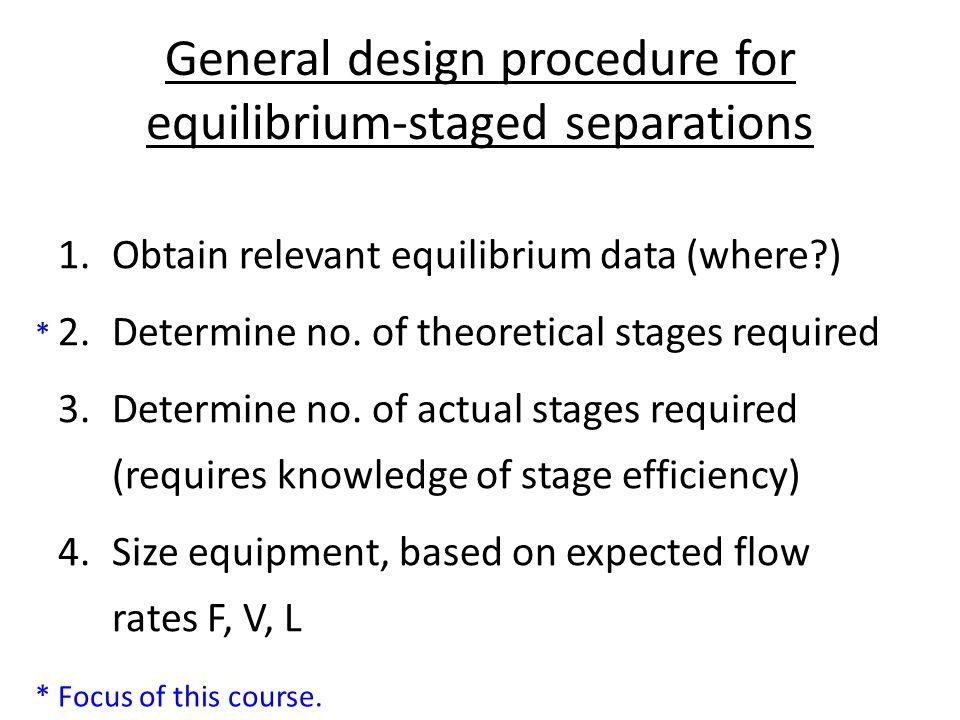General design procedure for equilibrium-staged separations 1.Obtain relevant equilibrium data (where?) 2.Determine no.