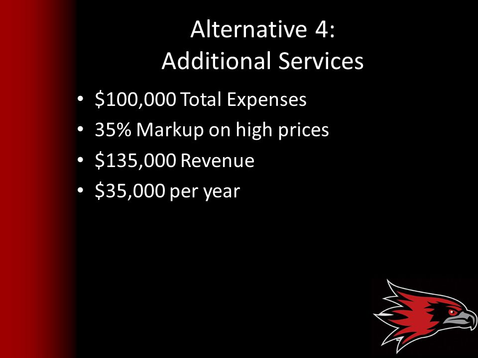 Alternative 4: Additional Services $100,000 Total Expenses 35% Markup on high prices $135,000 Revenue $35,000 per year