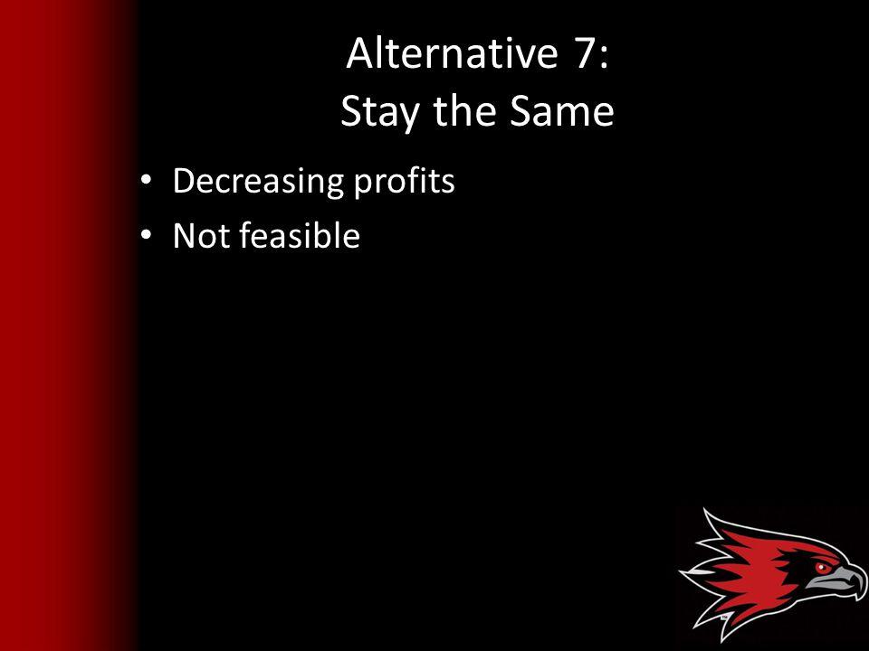 Alternative 7: Stay the Same Decreasing profits Not feasible