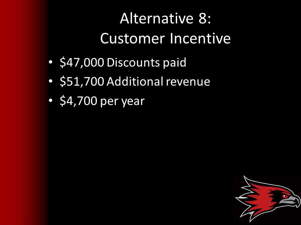 Alternative 8: Customer Incentive $47,000 Discounts paid $51,700 Additional revenue $4,700 per year