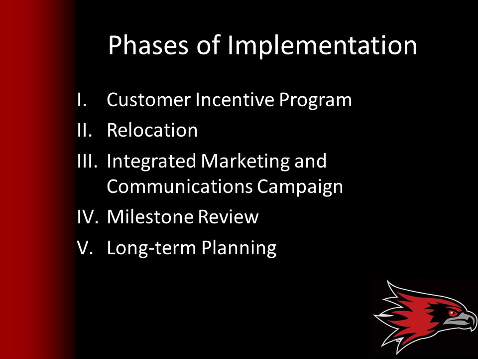 Phases of Implementation I.Customer Incentive Program II.Relocation III.Integrated Marketing and Communications Campaign IV.Milestone Review V.Long-term Planning