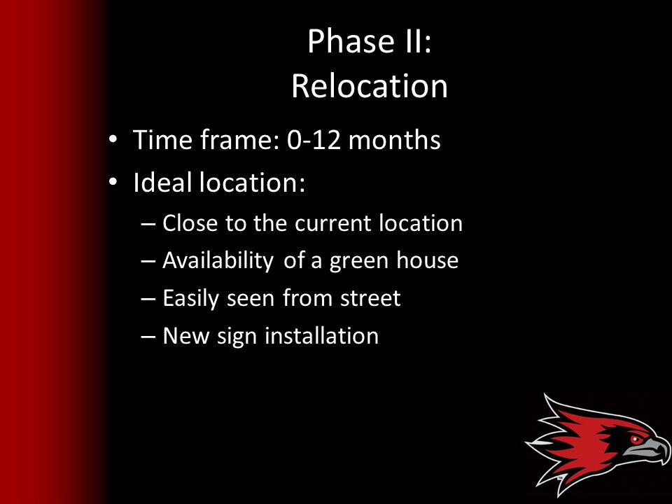 Phase II: Relocation Time frame: 0-12 months Ideal location: – Close to the current location – Availability of a green house – Easily seen from street – New sign installation