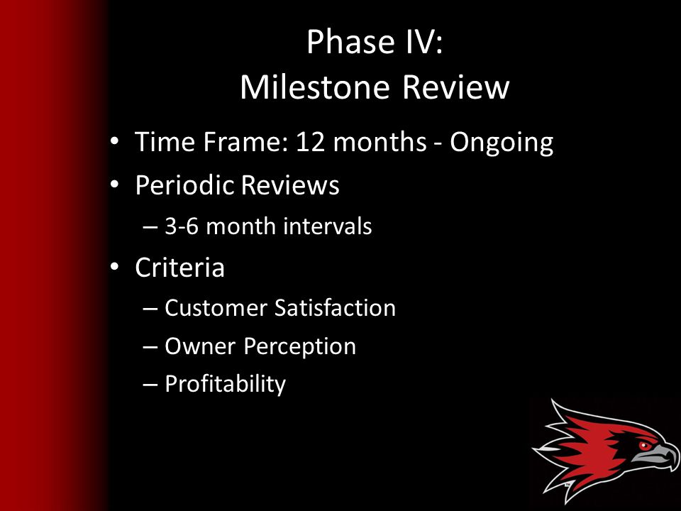 Phase IV: Milestone Review Time Frame: 12 months - Ongoing Periodic Reviews – 3-6 month intervals Criteria – Customer Satisfaction – Owner Perception – Profitability