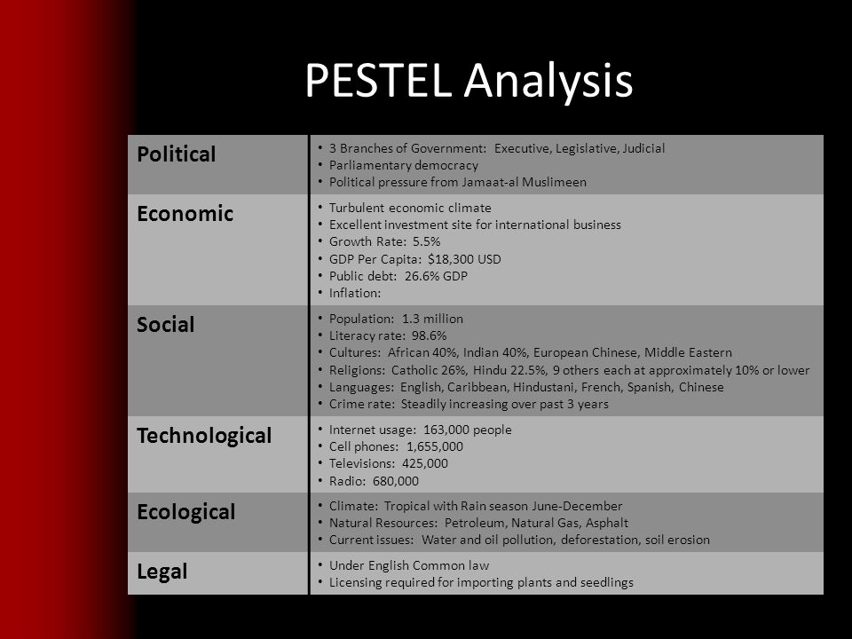 PESTEL Analysis Political 3 Branches of Government: Executive, Legislative, Judicial Parliamentary democracy Political pressure from Jamaat-al Muslimeen Economic Turbulent economic climate Excellent investment site for international business Growth Rate: 5.5% GDP Per Capita: $18,300 USD Public debt: 26.6% GDP Inflation: Social Population: 1.3 million Literacy rate: 98.6% Cultures: African 40%, Indian 40%, European Chinese, Middle Eastern Religions: Catholic 26%, Hindu 22.5%, 9 others each at approximately 10% or lower Languages: English, Caribbean, Hindustani, French, Spanish, Chinese Crime rate: Steadily increasing over past 3 years Technological Internet usage: 163,000 people Cell phones: 1,655,000 Televisions: 425,000 Radio: 680,000 Ecological Climate: Tropical with Rain season June-December Natural Resources: Petroleum, Natural Gas, Asphalt Current issues: Water and oil pollution, deforestation, soil erosion Legal Under English Common law Licensing required for importing plants and seedlings