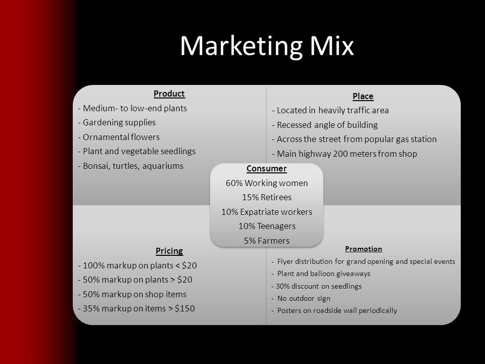 Marketing Mix Product - Medium- to low-end plants - Gardening supplies - Ornamental flowers - Plant and vegetable seedlings - Bonsai, turtles, aquariu