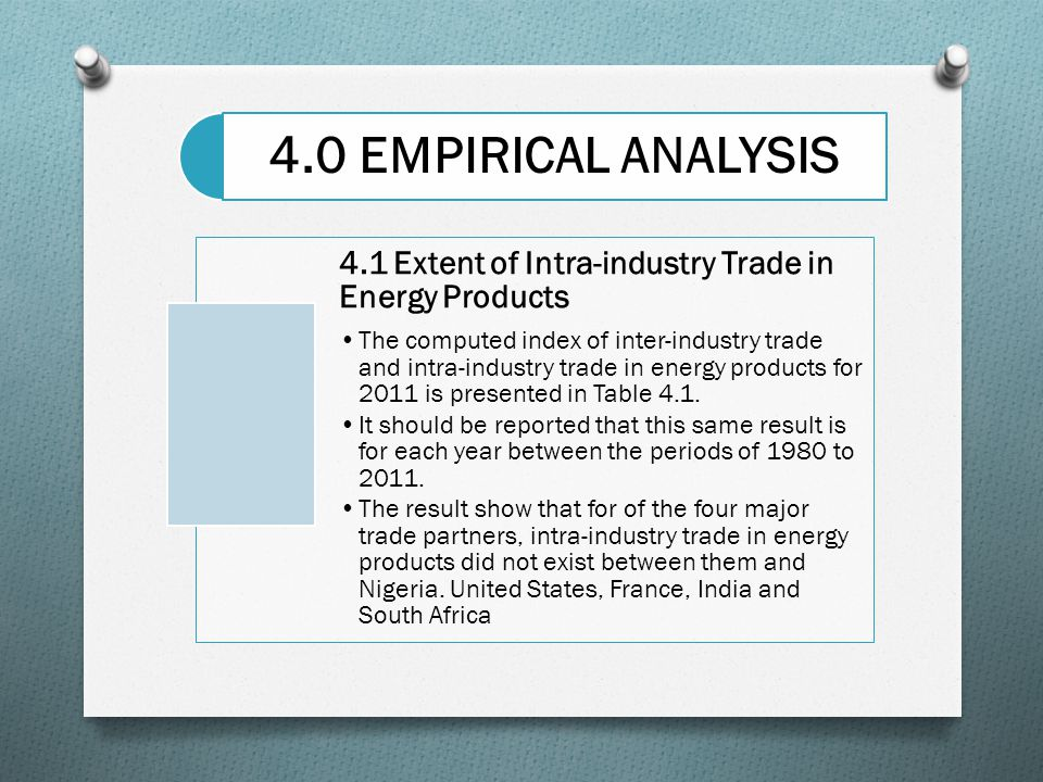 4.1 Extent of Intra-industry Trade in Energy Products The computed index of inter-industry trade and intra-industry trade in energy products for 2011 is presented in Table 4.1.