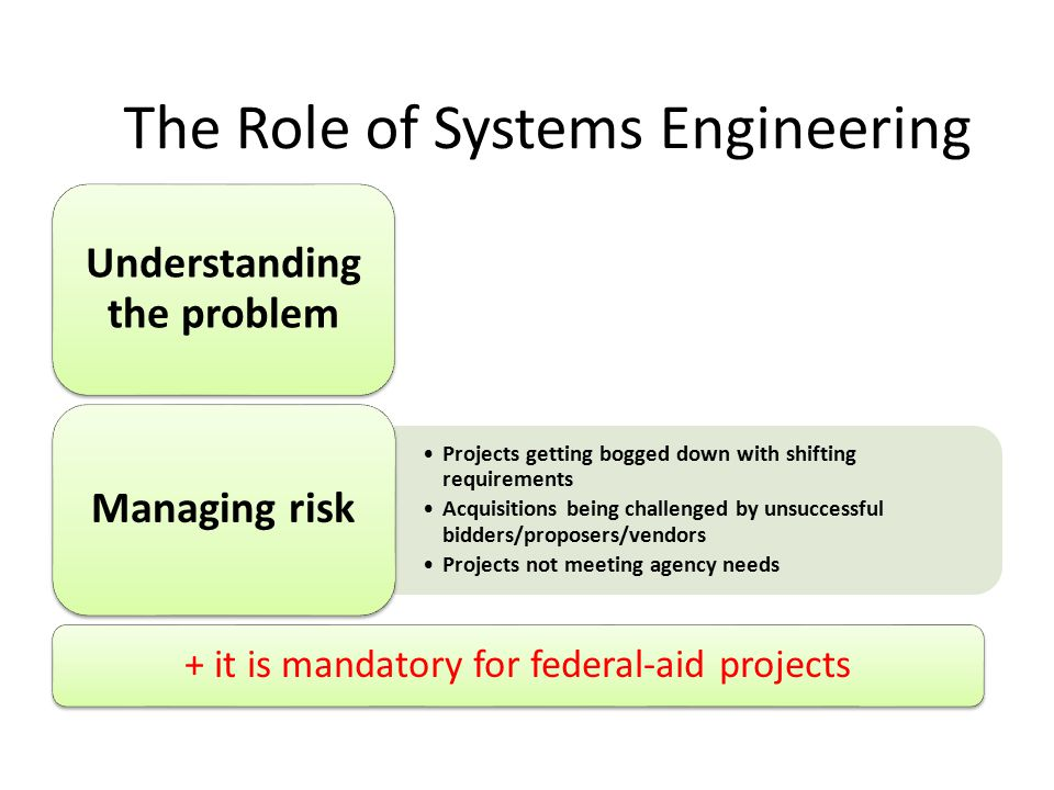 The Role of Systems Engineering Understanding the problem Projects getting bogged down with shifting requirements Acquisitions being challenged by unsuccessful bidders/proposers/vendors Projects not meeting agency needs Managing risk + it is mandatory for federal-aid projects