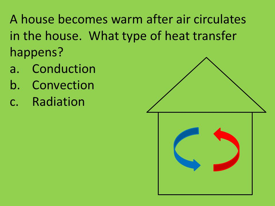 A house becomes warm after air circulates in the house. What type of heat transfer happens? a.Conduction b.Convection c.Radiation