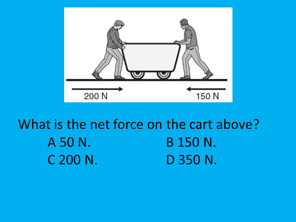 What is the net force on the cart above? A 50 N. B 150 N. C 200 N. D 350 N.