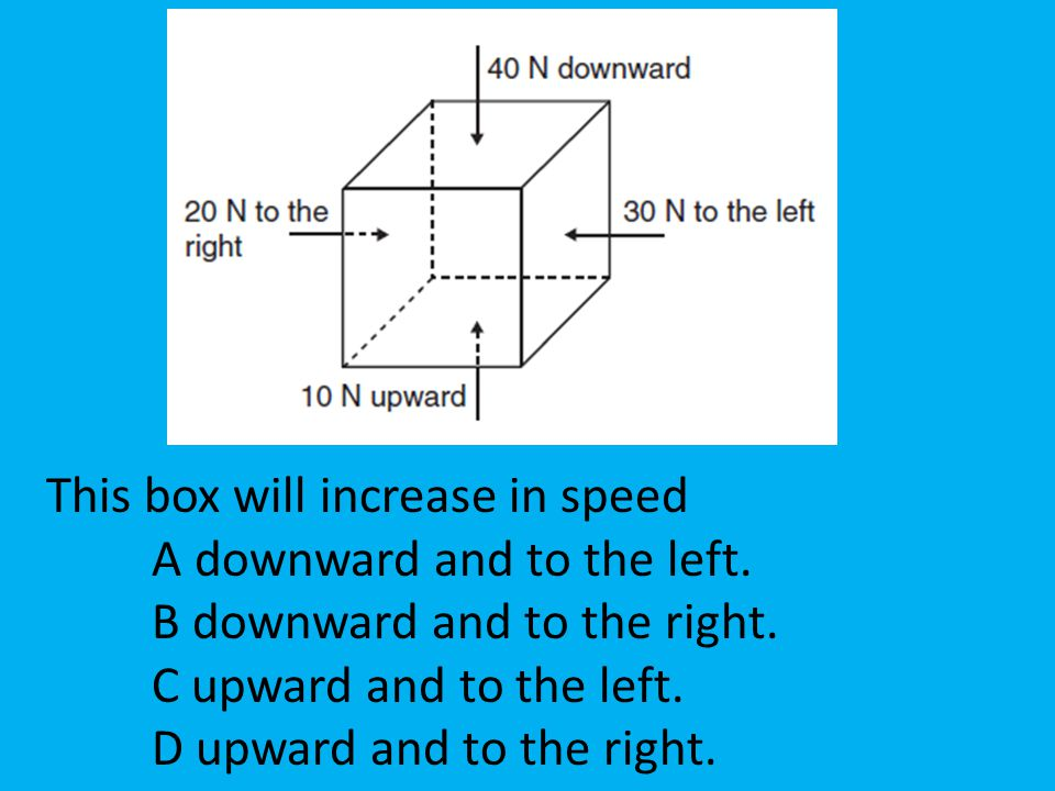 This box will increase in speed A downward and to the left. B downward and to the right. C upward and to the left. D upward and to the right.