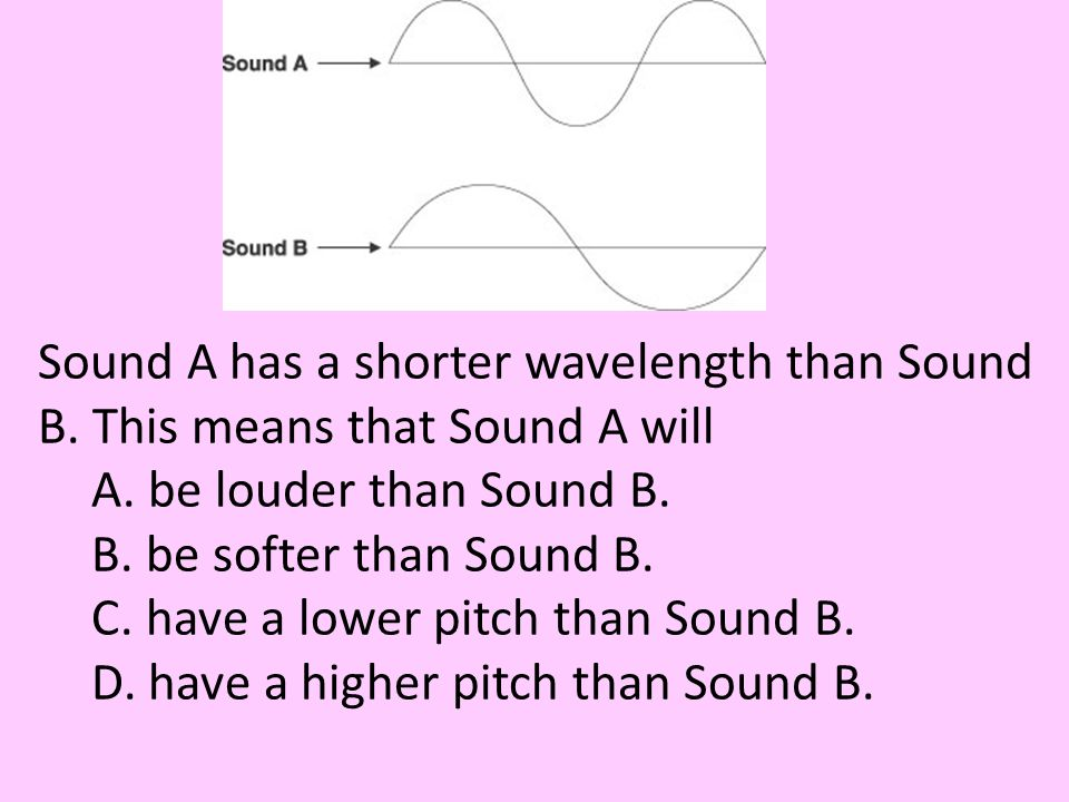 Sound A has a shorter wavelength than Sound B. This means that Sound A will A. be louder than Sound B. B. be softer than Sound B. C. have a lower pitc