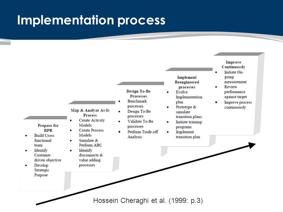 Implementation process 22 Hossein Cheraghi et al. (1999: p.3)