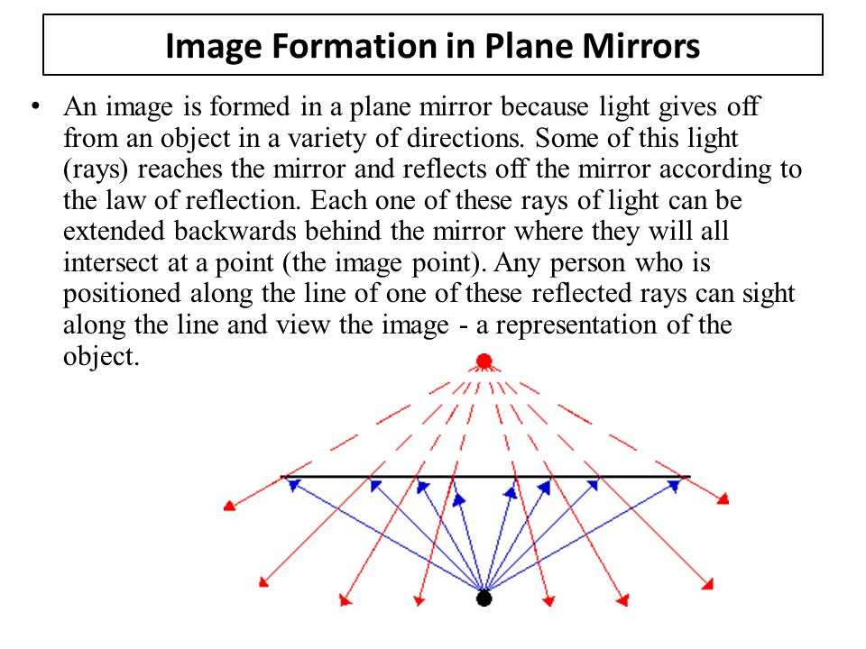 4.A ray is incident on a plane mirror at 25 degrees (incident angle).