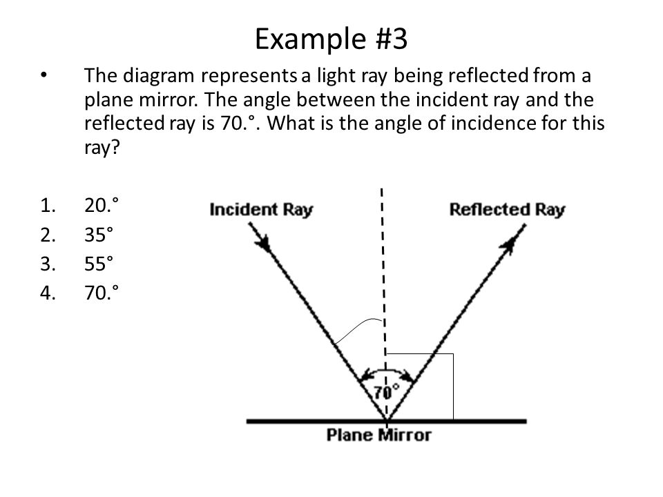Example #2 A ray of light strikes a mirror at an angle of incidence of 60°.